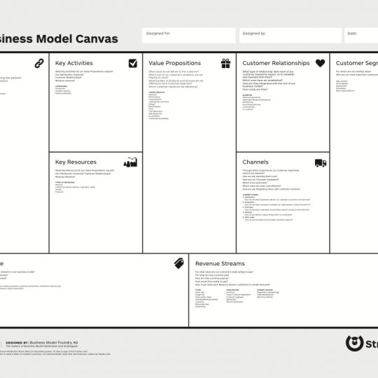 ReadyToUse Value Proposition Canvas Template  ndruc