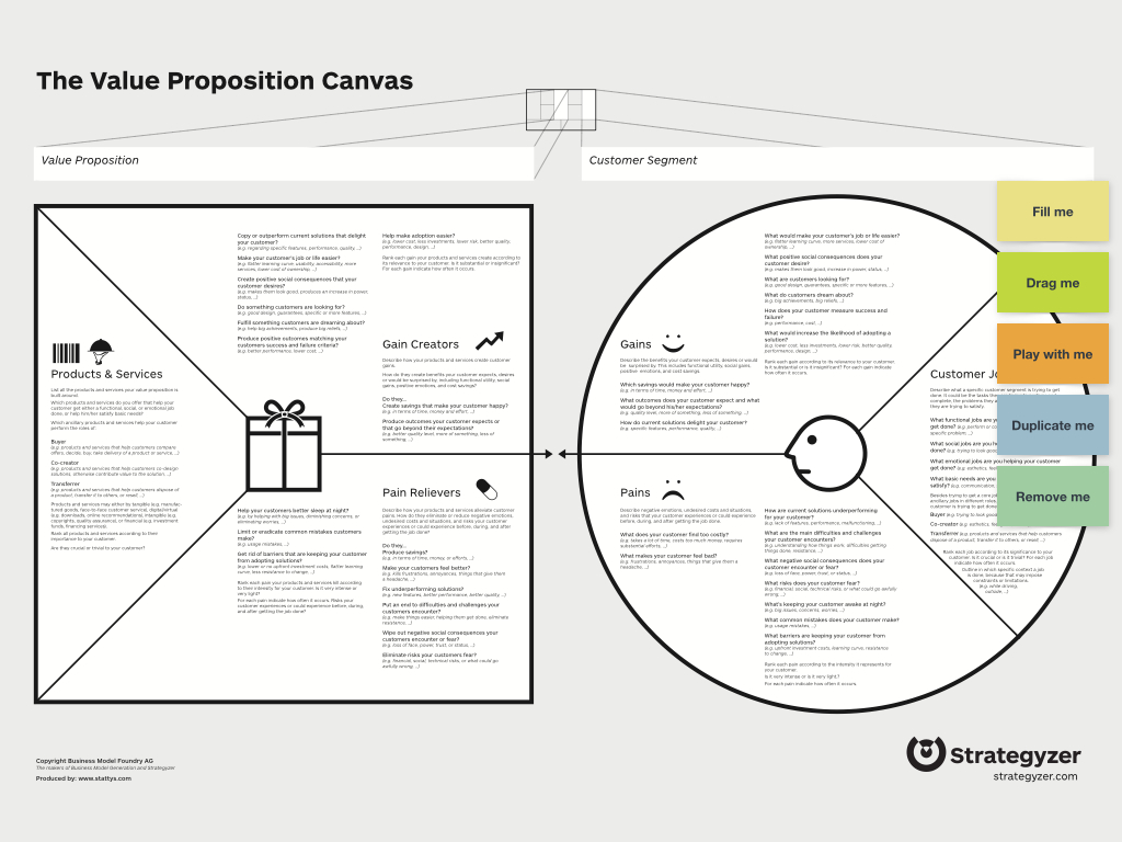 Value Proposition Canvas Template ...