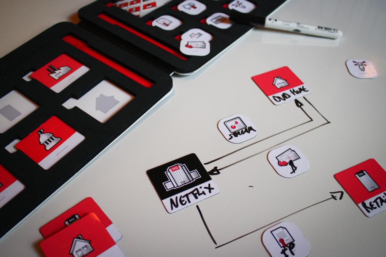 Business Model & Revenue Stream Brainstorm Kit