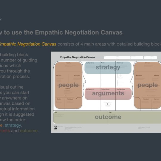 Empathic Negotiation Canvas indruc
