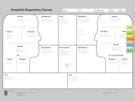 Empathic Negotiation Canvas indruc