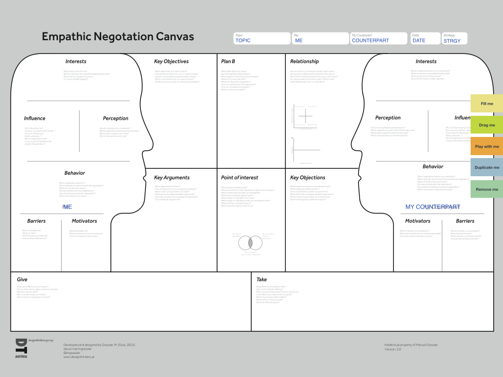 Empathic Negotiation Canvas template